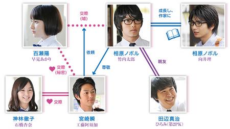 img-chart.jpg